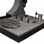 CMM Bundle systems
